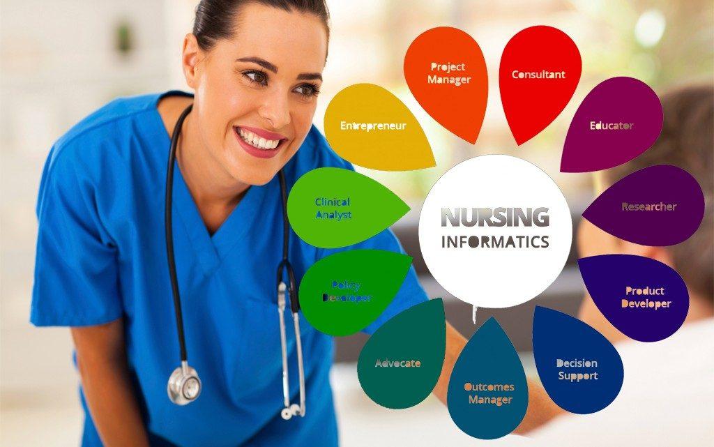 Những thông tin cần biết về tiếng Anh ngành dược